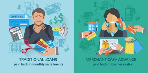 MCA Loans-SoFlo Funding - Lines of Credit and Business Loans-Get the best business funding available for your business, start up or investment. 0% APR credit lines and credit line available. Unsecured lines of credit up to 200K. Quick approval and funding.