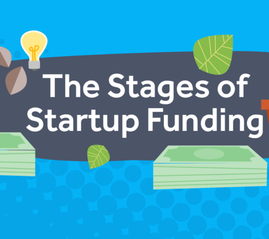 Startup Funding Stages-SoFlo Funding - Lines of Credit and Business Loans-Get the best business funding available for your business, start up or investment. 0% APR credit lines and credit line available. Unsecured lines of credit up to 200K. Quick approval and funding.